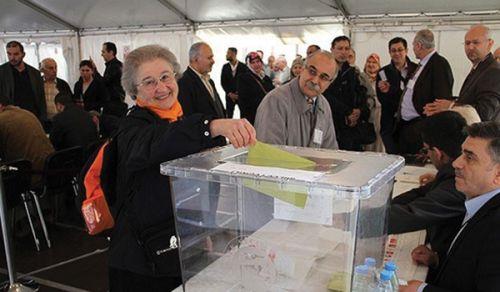 هل تتجه تركيا نحو انتخابات مبكرة؟