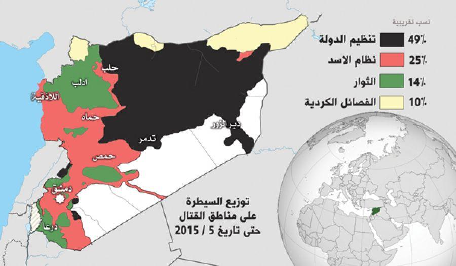 تراجع نظام بشار العسكري: دلالات ومآلات
