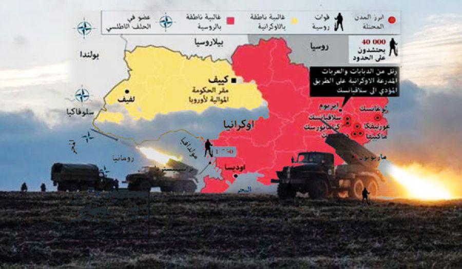 تصاعد الصراع في شرق أوكرانيا مثال على الانحطاط الأخلاقي في الصراع عند القوى العظمى