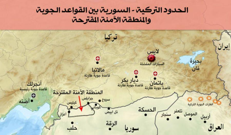 العملية العسكرية التركية وأثرها على المشهد السوري