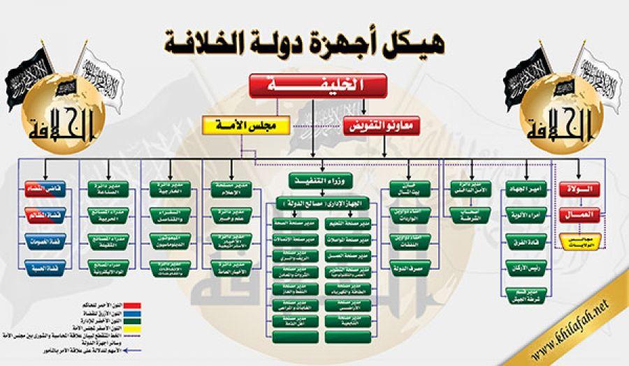 شكل نظام الحكم في الإسلام (الخـلافة)  متميز عن أشكال الحكم المعروفة في العالم
