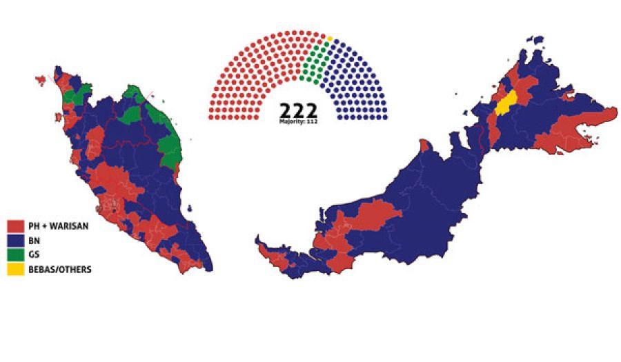 الانتخابات وأثرها على ماليزيا